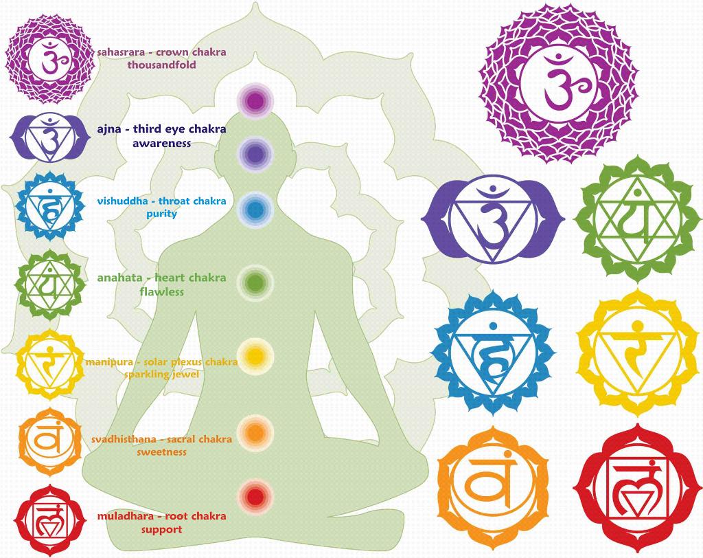Alassio-united-colors-of-yoga-free-yoga-yoga-gratuito-per-tutti-festa-colori-lucia-ragazzi-essere-benessere-chakra
